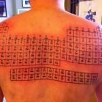 Pericolul carcinogen al tatuajelor